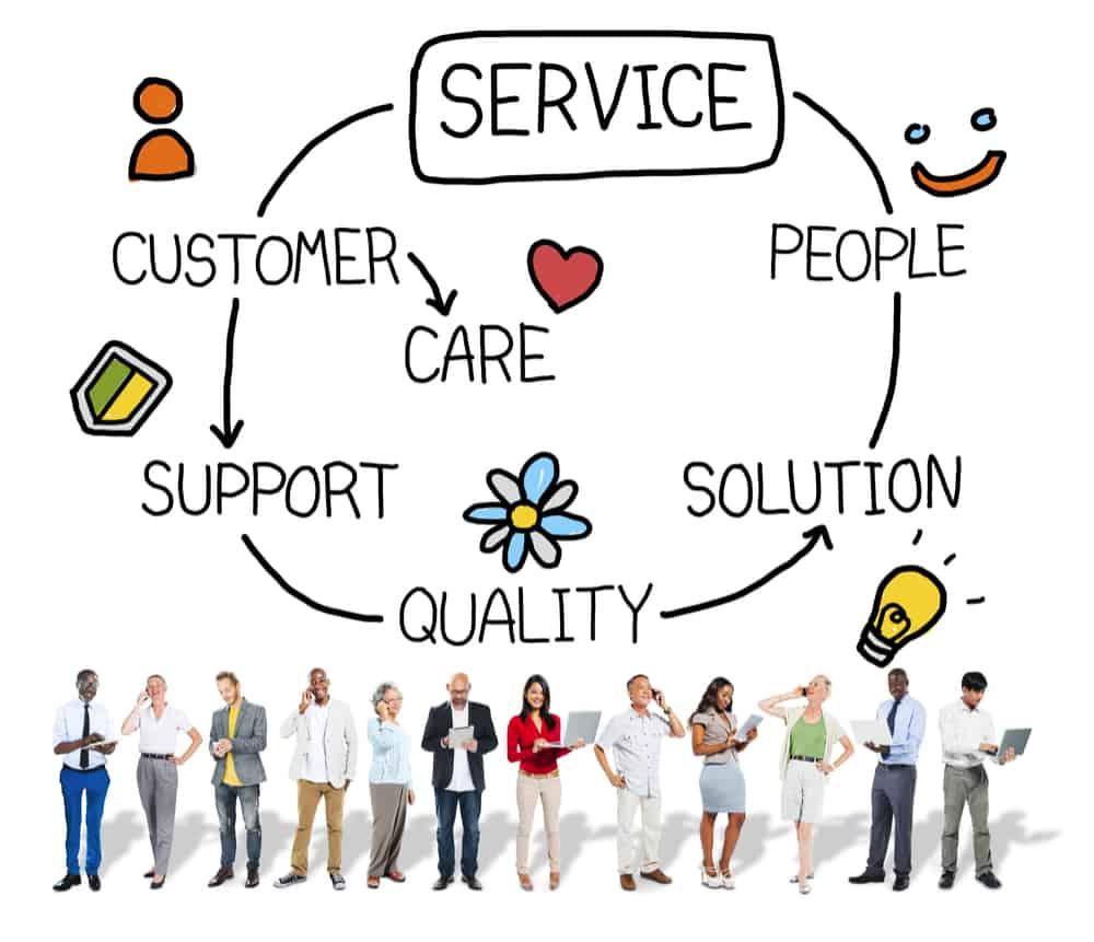 In 5 stappen een hospitality bedrijfscultuur.