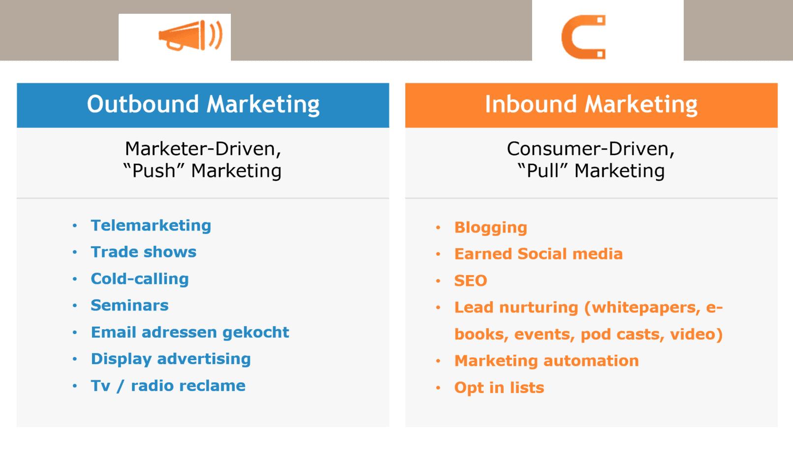 Inbound versus outbound makreting en sales