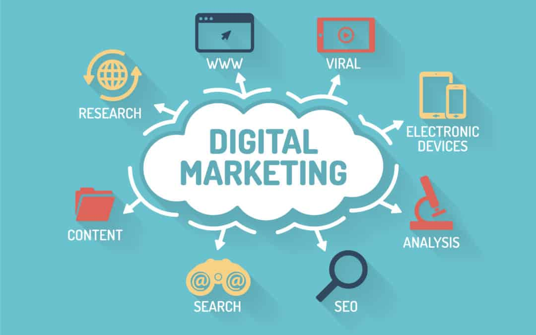 Wat is digitale marketing
