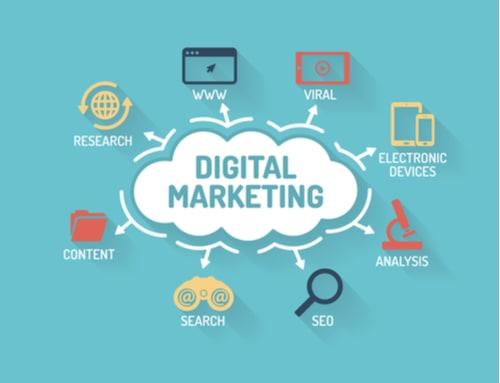 . Digital Marketing is gericht op realisatie van klantkennis en waarde van de klant.