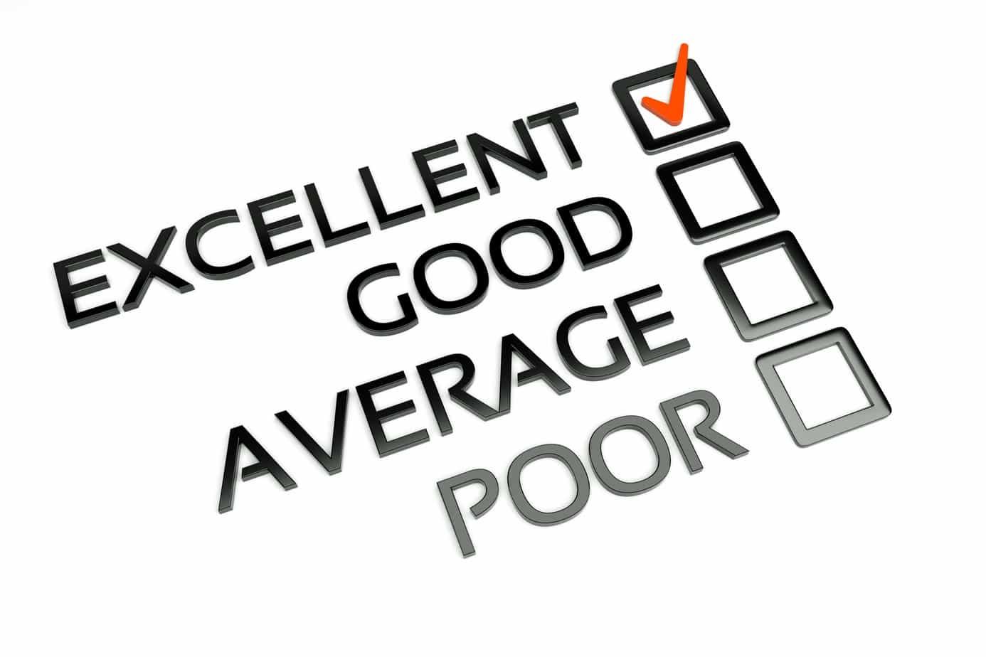Kwaliteitscores voor je klantgerictheid