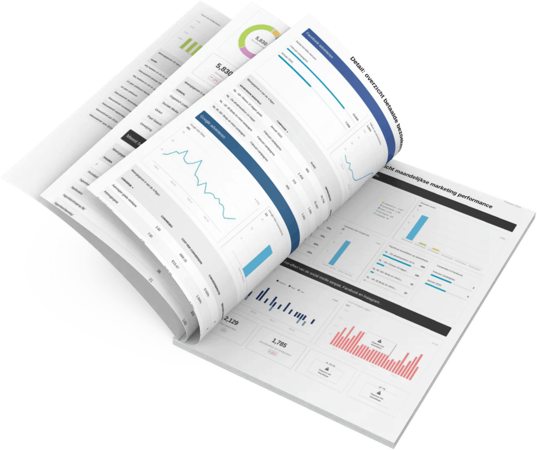 Fitness marketing maandelijkse managementrapportage